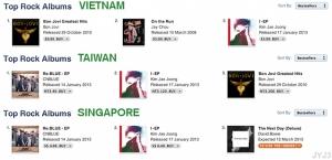 iTunesRockAlbumVTTWSG