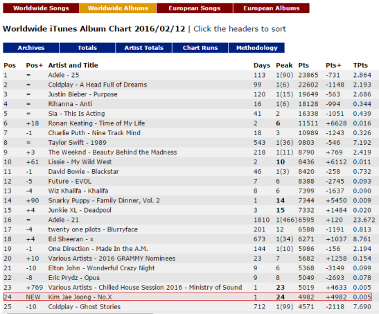 itunes_worldwide_noxalbum_kjj.png~original